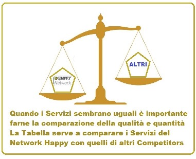 comparazione happynetwork 381x309